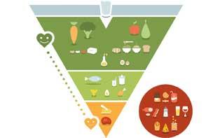 Gezond eten en voldoende bewegen, ontdek de nieuwe voedingsdriehoek!